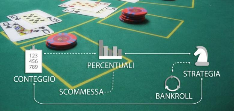 Judi online poker bank bni
